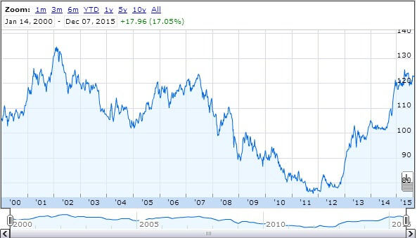 US Dollar_ CURRENCY_USD (1)