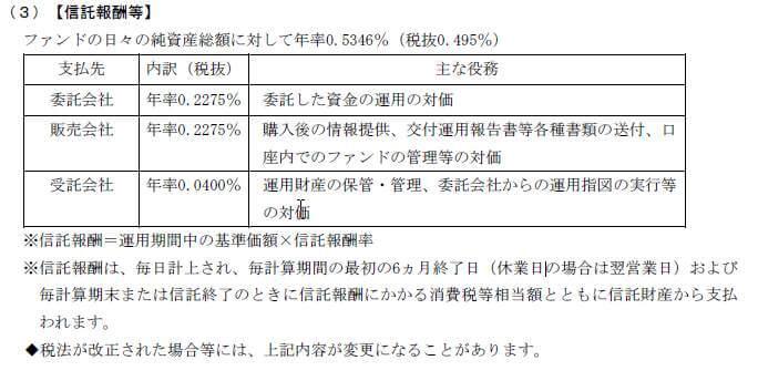 たわら新興国インデックス-信託報酬