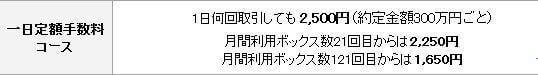 マネックス証券 -1日定額プラン