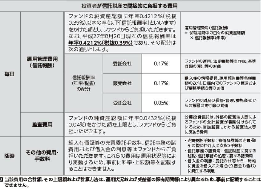 2015ニッセイ外国株式インデックスファンド 費用