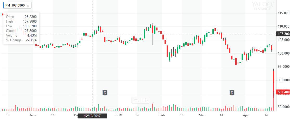 PM-chart-20180419