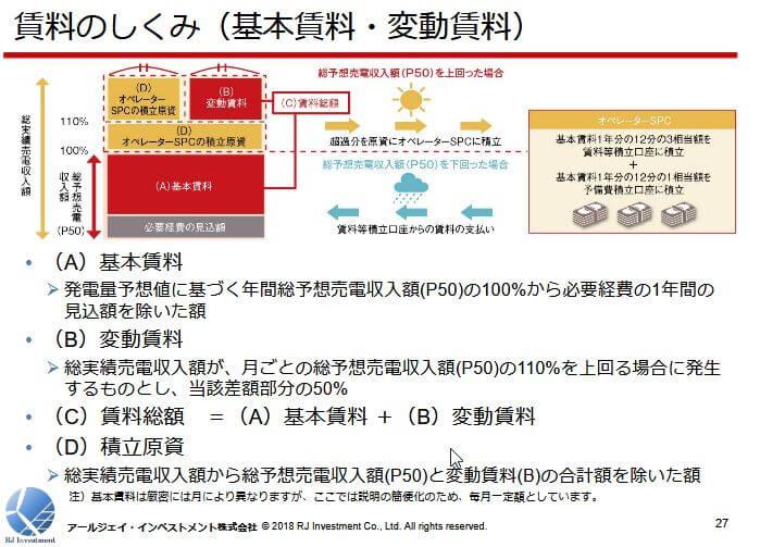 日本再生可能エネルギー