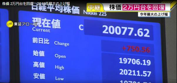 2018年12月27日日経平均株価