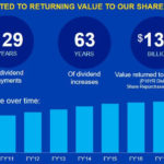 pg dividend increase 2019