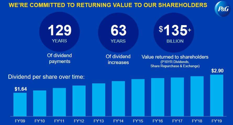 pg dividend increase 2019