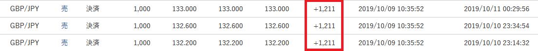 マネースクエアFX -トラリピポンド円